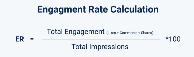 formula engagement di linkedin