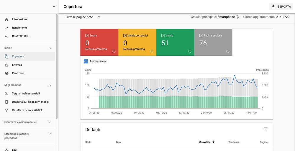 esempio-google-search-console