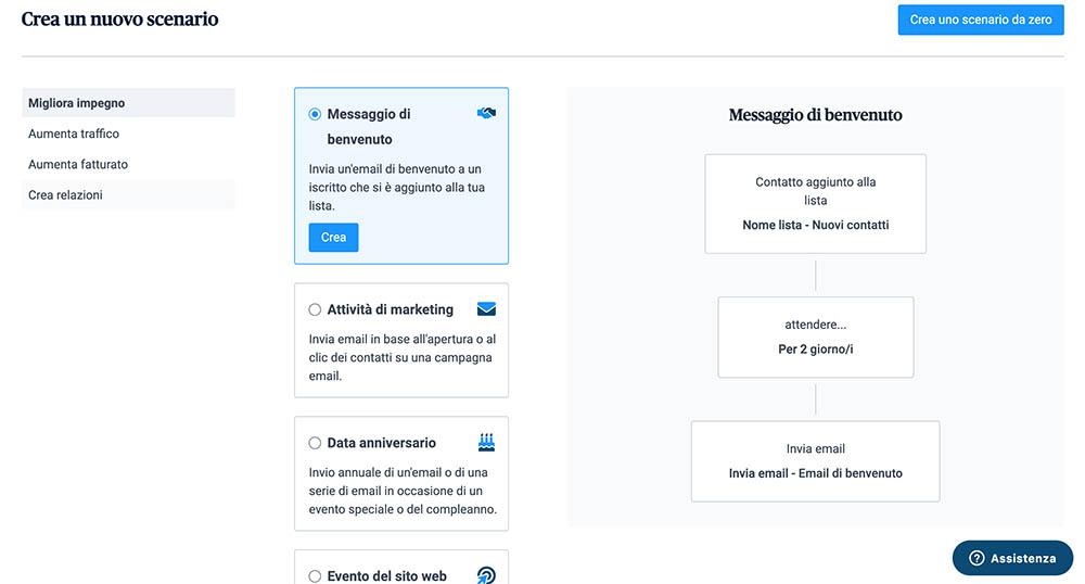 email trigger newsletter sendinblue